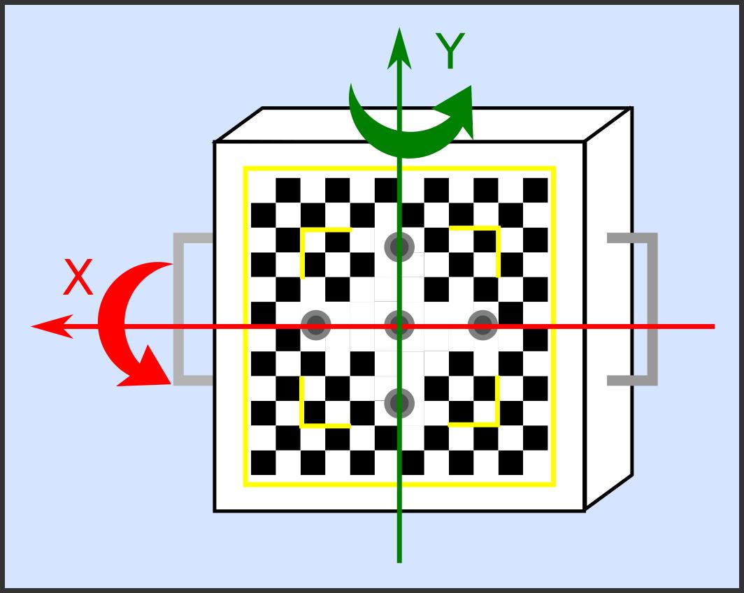 Illustration réalisée pour illustrer la calibration d'un eyetracker Facelab