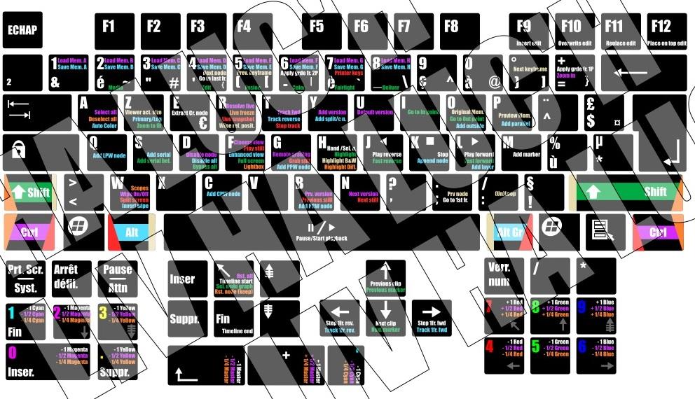 Illustration du design pour clavier AZERTY (Windows) pour DaVinci Resolve 15 (Blackmagic Design)